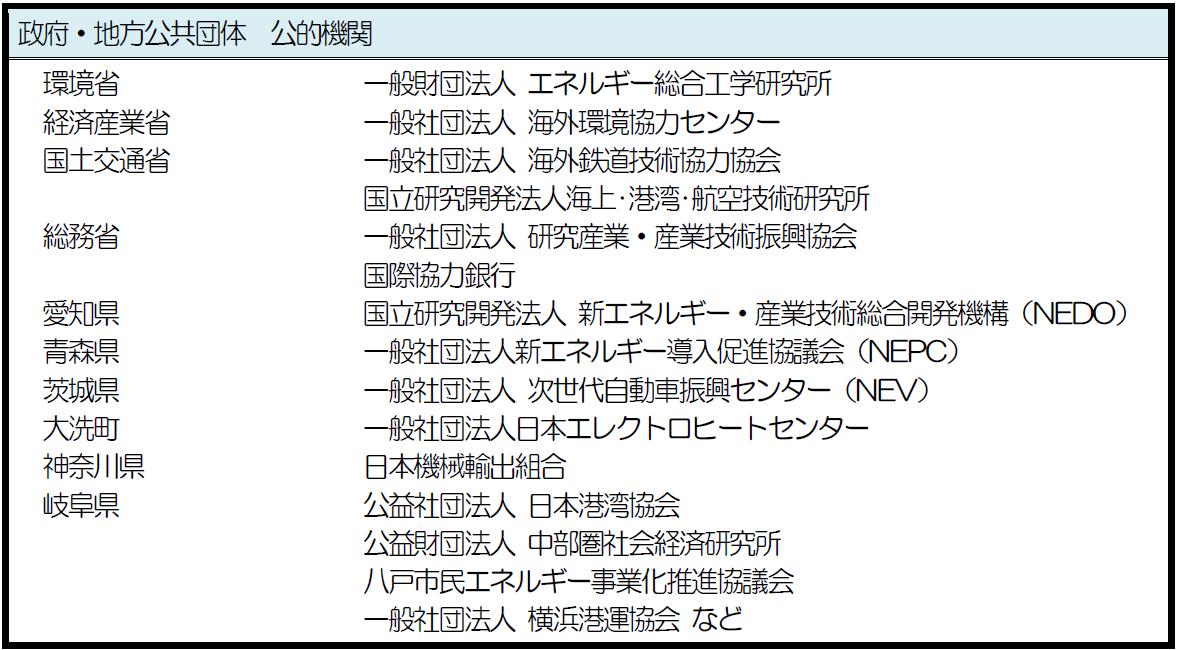 日本 シンクタンク アカデミー